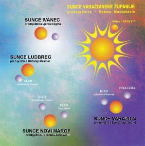Županijska Udruga Sunce sa Podružnicama